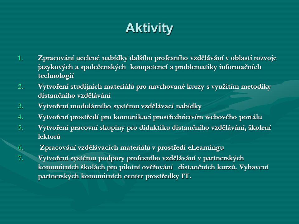 Aktivity 1.Zpracování ucelené nabídky dalšího profesního vzdělávání v oblasti rozvoje jazykových a společenských kompetencí a problematiky informačních technologií 2.Vytvoření studijních materiálů pro navrhované kurzy s využitím metodiky distančního vzdělávání 3.Vytvoření modulárního systému vzdělávací nabídky 4.Vytvoření prostředí pro komunikaci prostřednictvím webového portálu 5.Vytvoření pracovní skupiny pro didaktiku distančního vzdělávání, školení lektorů 6.