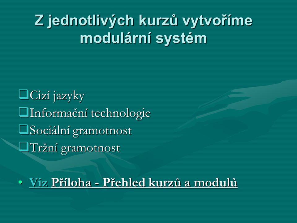 Z jednotlivých kurzů vytvoříme modulární systém  Cizí jazyky  Informační technologie  Sociální gramotnost  Tržní gramotnost Viz Příloha - Přehled kurzů a modulůViz Příloha - Přehled kurzů a modulů