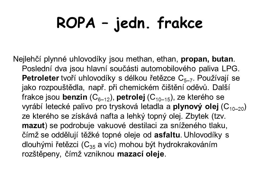 ROPA – jedn. frakce Nejlehčí plynné uhlovodíky jsou methan, ethan, propan, butan. Poslední dva jsou hlavní součásti automobilového paliva LPG. Petrole