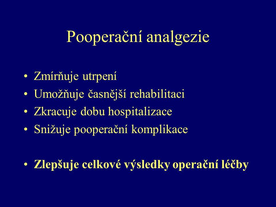 Pooperační analgezie Zmírňuje utrpení Umožňuje časnější rehabilitaci Zkracuje dobu hospitalizace Snižuje pooperační komplikace Zlepšuje celkové výsled