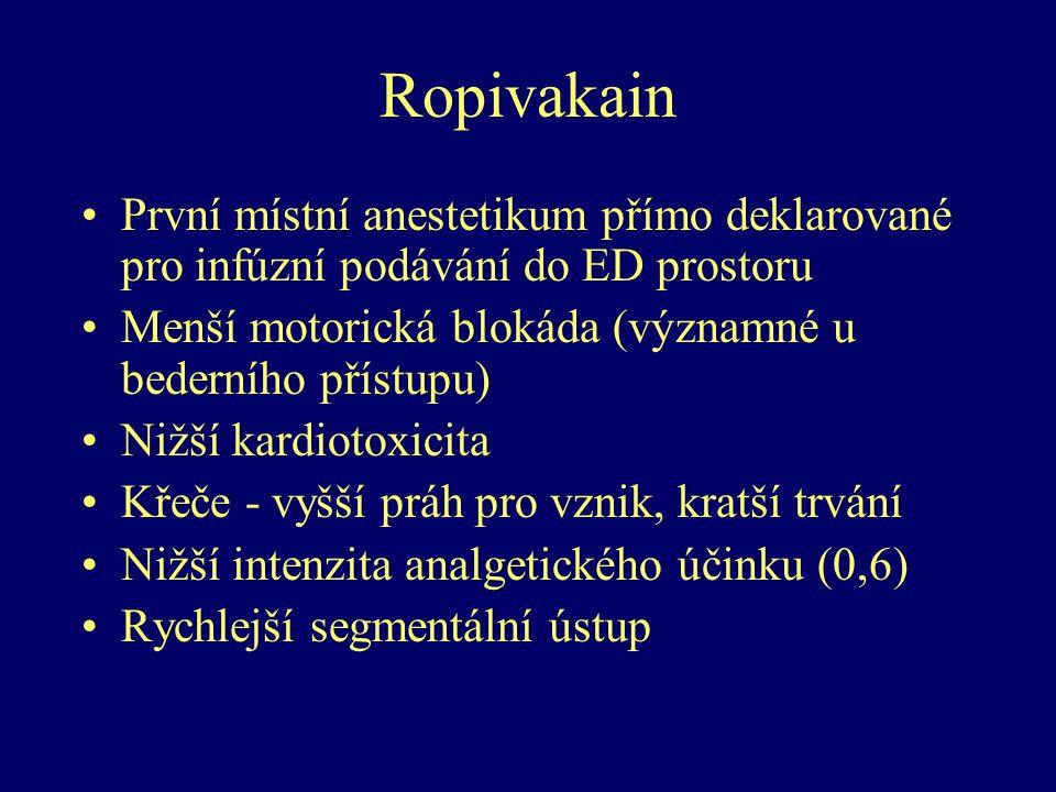Ropivakain První místní anestetikum přímo deklarované pro infúzní podávání do ED prostoru Menší motorická blokáda (významné u bederního přístupu) Nižš