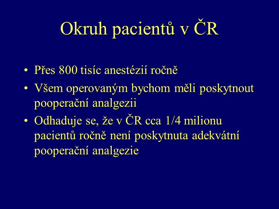 Okruh pacientů v ČR Přes 800 tisíc anestézií ročněPřes 800 tisíc anestézií ročně Všem operovaným bychom měli poskytnout pooperační analgeziiVšem opero
