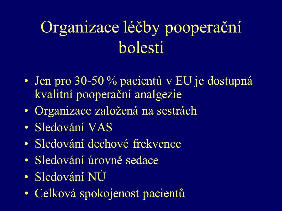 Organizace léčby pooperační bolesti Jen pro 30-50 % pacientů v EU je dostupná kvalitní pooperační analgezie Organizace založená na sestrách Sledování