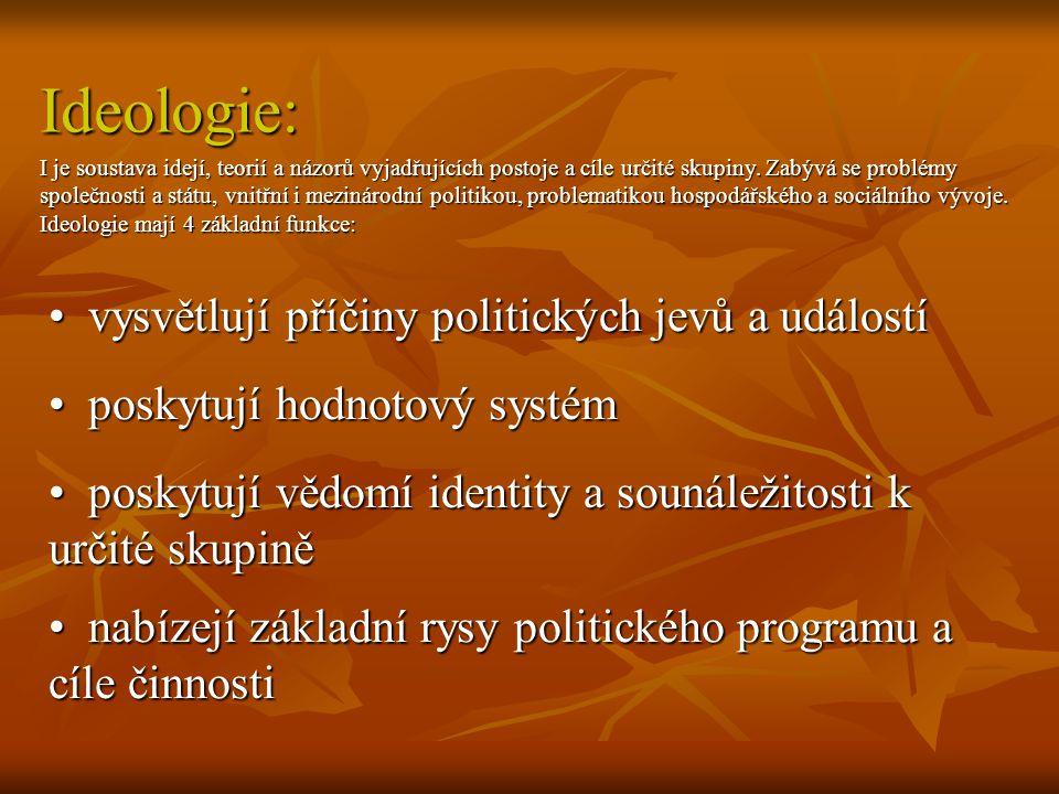 Ideologie: I je soustava idejí, teorií a názorů vyjadřujících postoje a cíle určité skupiny. Zabývá se problémy společnosti a státu, vnitřní i mezinár