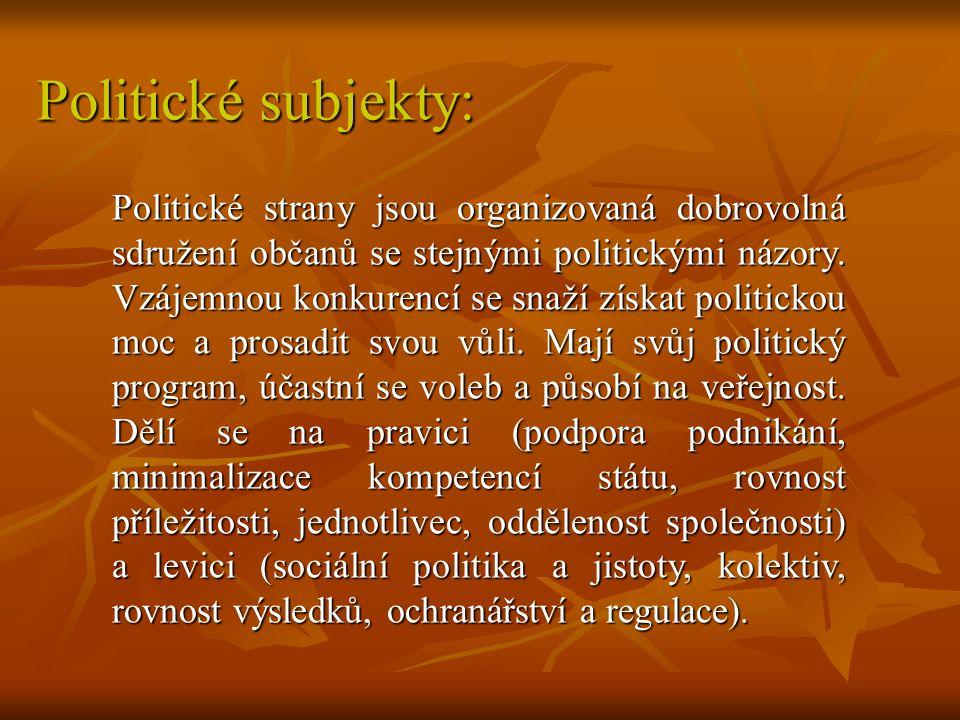 Politické subjekty: Politické strany jsou organizovaná dobrovolná sdružení občanů se stejnými politickými názory. Vzájemnou konkurencí se snaží získat