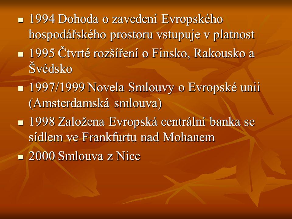 1994 Dohoda o zavedení Evropského hospodářského prostoru vstupuje v platnost 1994 Dohoda o zavedení Evropského hospodářského prostoru vstupuje v platn