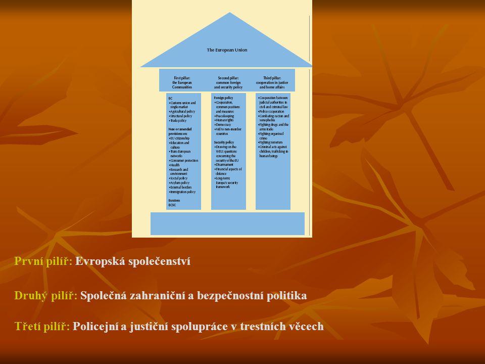První pilíř: Evropská společenství Druhý pilíř: Společná zahraniční a bezpečnostní politika Třetí pilíř: Policejní a justiční spolupráce v trestních v