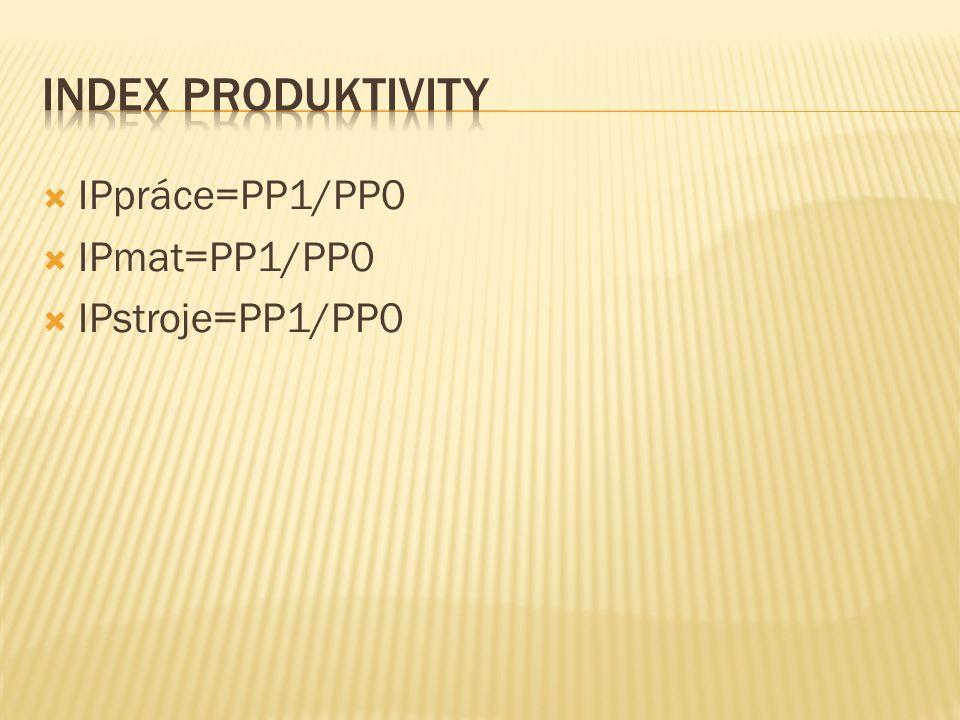  IPpráce=PP1/PP0  IPmat=PP1/PP0  IPstroje=PP1/PP0