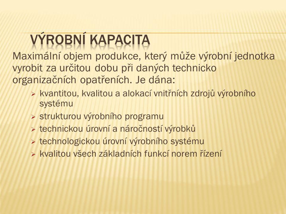 Maximální objem produkce, který může výrobní jednotka vyrobit za určitou dobu při daných technicko organizačních opatřeních. Je dána:  kvantitou, kva