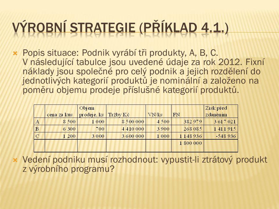  Popis situace: Podnik vyrábí tři produkty, A, B, C. V následující tabulce jsou uvedené údaje za rok 2012. Fixní náklady jsou společné pro celý podni