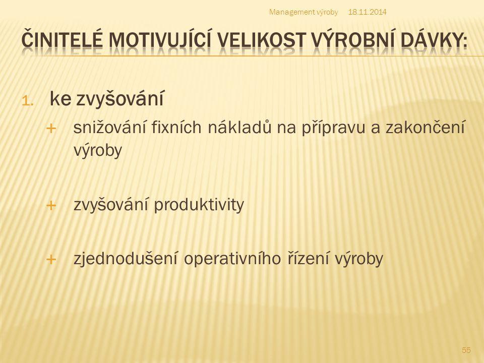 1. ke zvyšování  snižování fixních nákladů na přípravu a zakončení výroby  zvyšování produktivity  zjednodušení operativního řízení výroby 18.11.20