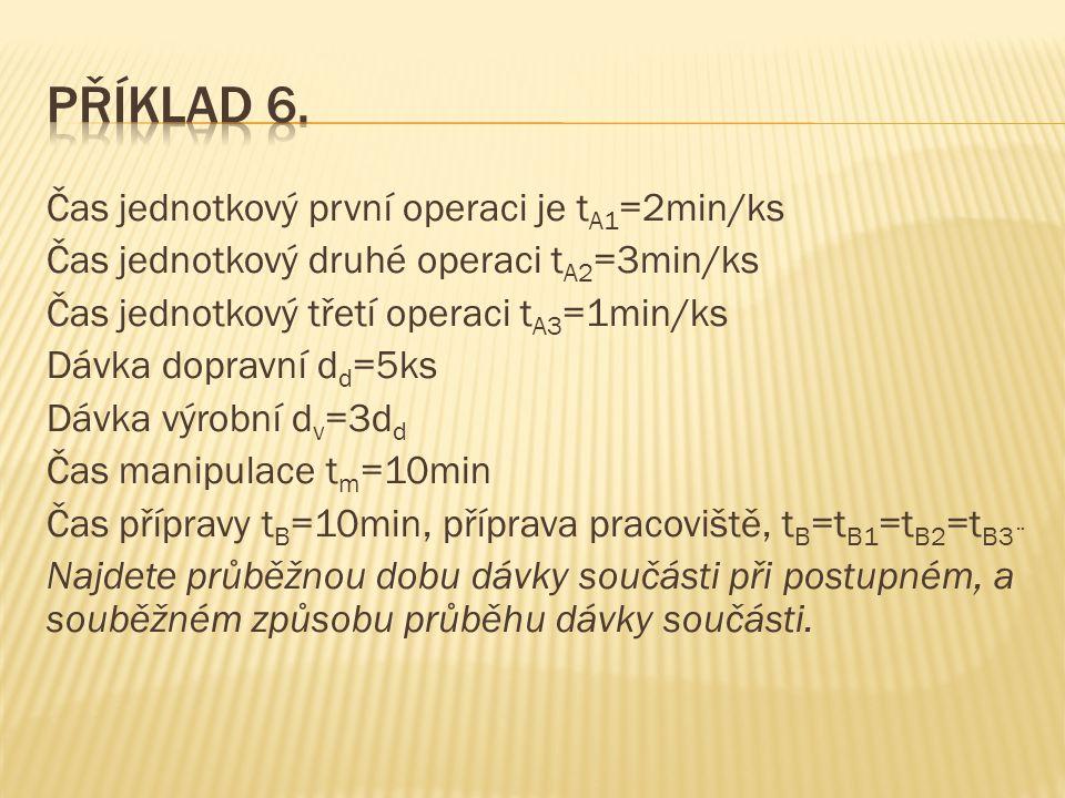 Čas jednotkový první operaci je t A1 =2min/ks Čas jednotkový druhé operaci t A2 =3min/ks Čas jednotkový třetí operaci t A3 =1min/ks Dávka dopravní d d