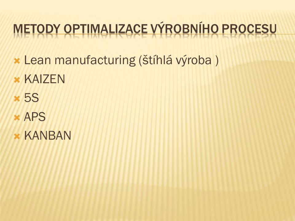  Lean manufacturing (štíhlá výroba )  KAIZEN  5S  APS  KANBAN
