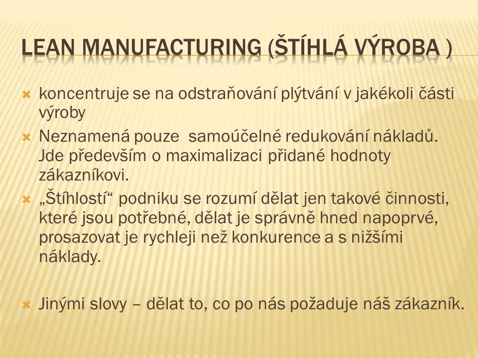  koncentruje se na odstraňování plýtvání v jakékoli části výroby  Neznamená pouze samoúčelné redukování nákladů. Jde především o maximalizaci přidan