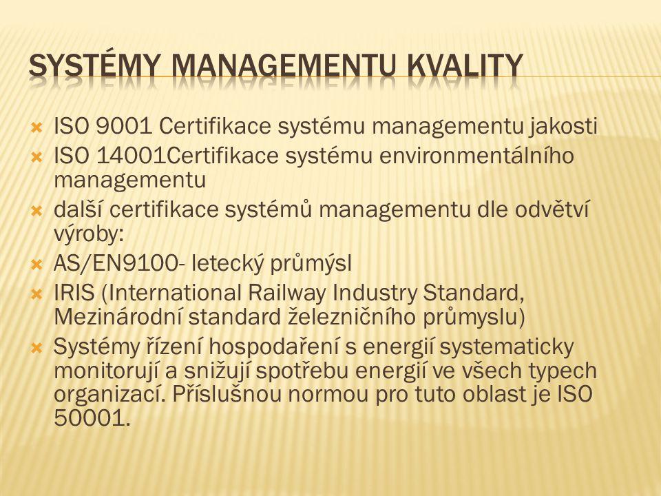  ISO 9001 Certifikace systému managementu jakosti  ISO 14001Certifikace systému environmentálního managementu  další certifikace systémů management