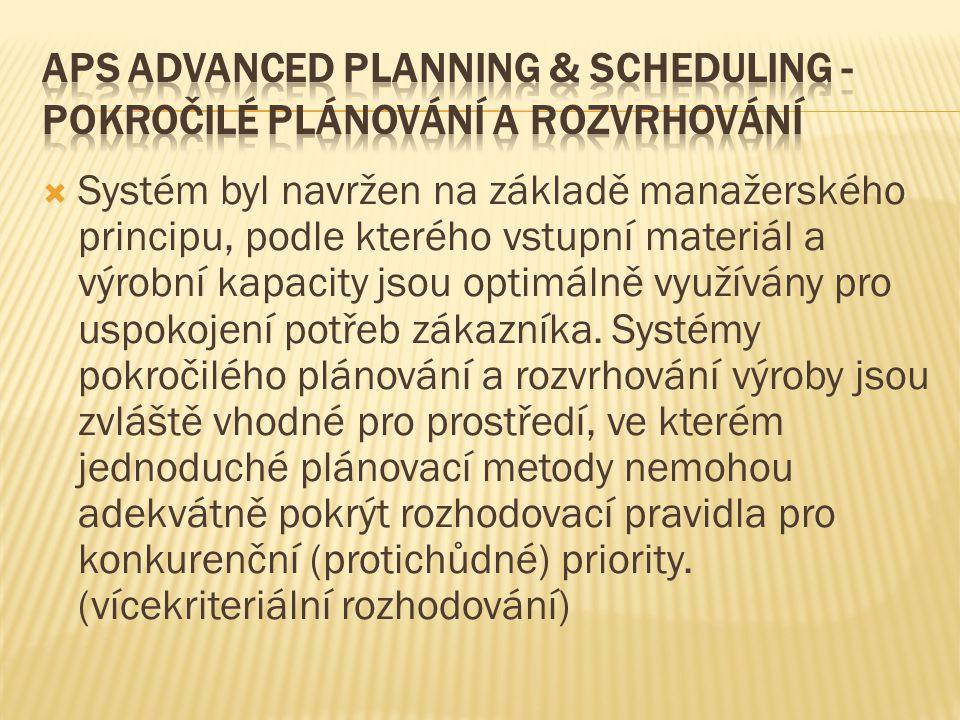  Systém byl navržen na základě manažerského principu, podle kterého vstupní materiál a výrobní kapacity jsou optimálně využívány pro uspokojení potře