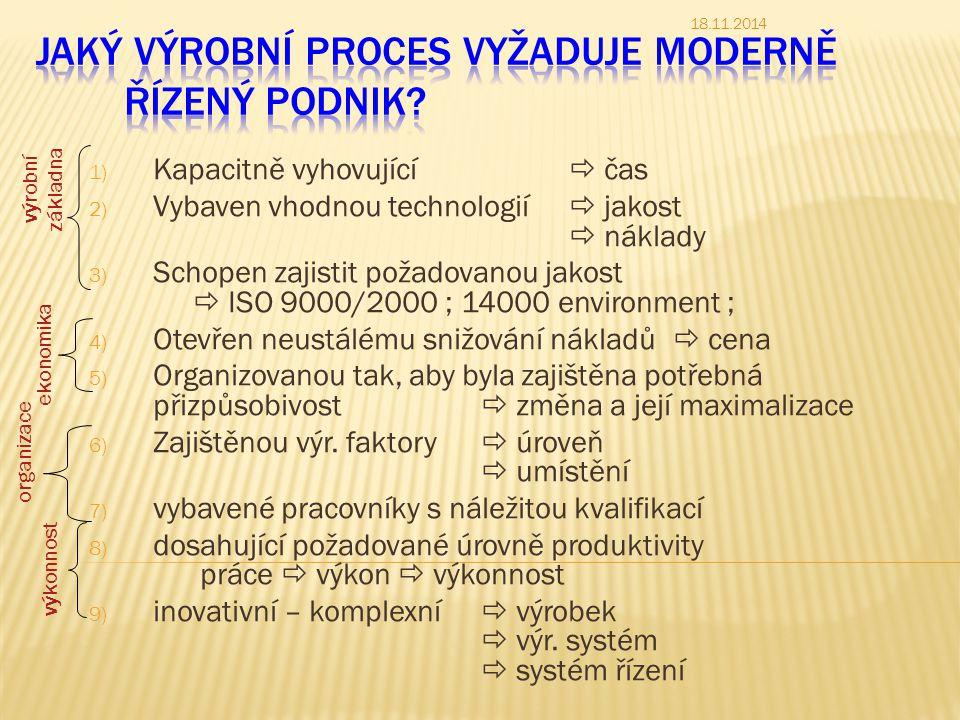 1) Kapacitně vyhovující  čas 2) Vybaven vhodnou technologií  jakost  náklady 3) Schopen zajistit požadovanou jakost  ISO 9000/2000 ; 14000 environ