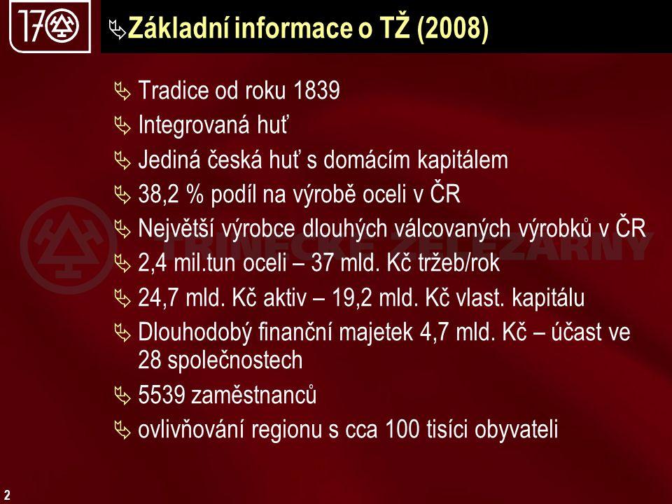 2  Základní informace o TŽ (2008)  Tradice od roku 1839  Integrovaná huť  Jediná česká huť s domácím kapitálem  38,2 % podíl na výrobě oceli v ČR  Největší výrobce dlouhých válcovaných výrobků v ČR  2,4 mil.tun oceli – 37 mld.