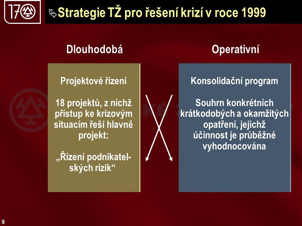 """9  Strategie TŽ pro řešení krizí v roce 1999 DlouhodobáOperativní Projektové řízení 18 projektů, z nichž přístup ke krizovým situacím řeší hlavně projekt: """"Řízení podnikatel- ských rizik Konsolidační program Souhrn konkrétních krátkodobých a okamžitých opatření, jejichž účinnost je průběžné vyhodnocována"""