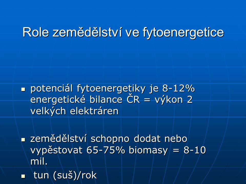 Role zemědělství ve fytoenergetice potenciál fytoenergetiky je 8-12% energetické bilance ČR = výkon 2 velkých elektráren potenciál fytoenergetiky je 8