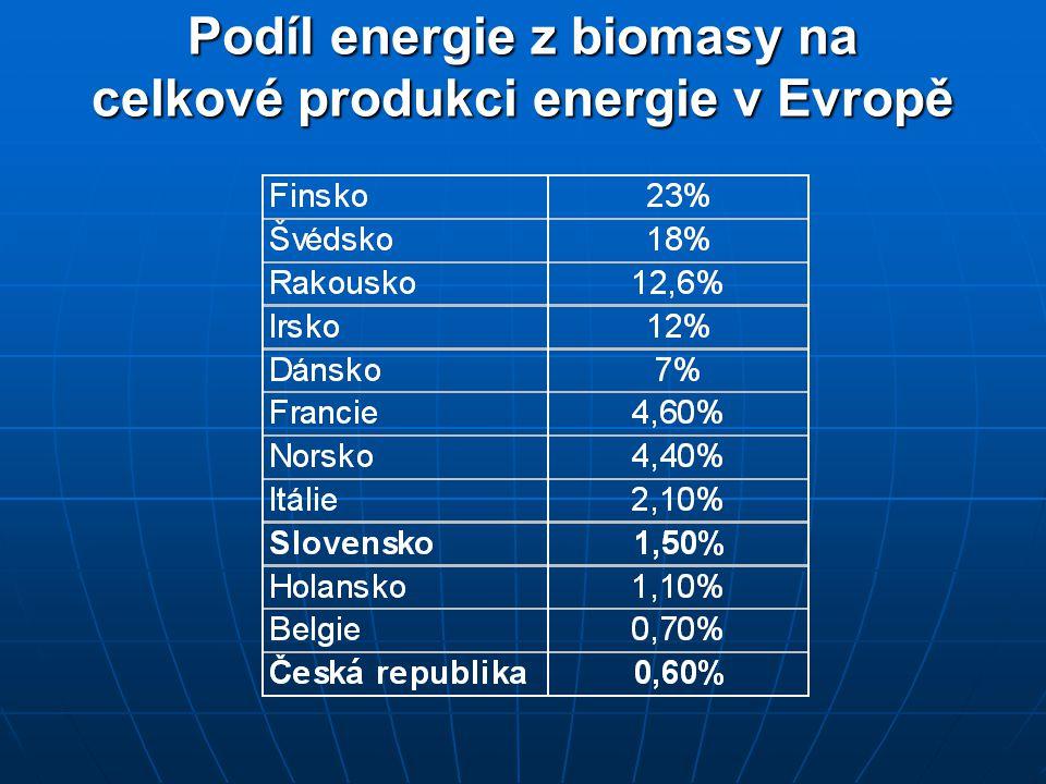 Podíl energie z biomasy na celkové produkci energie v Evropě