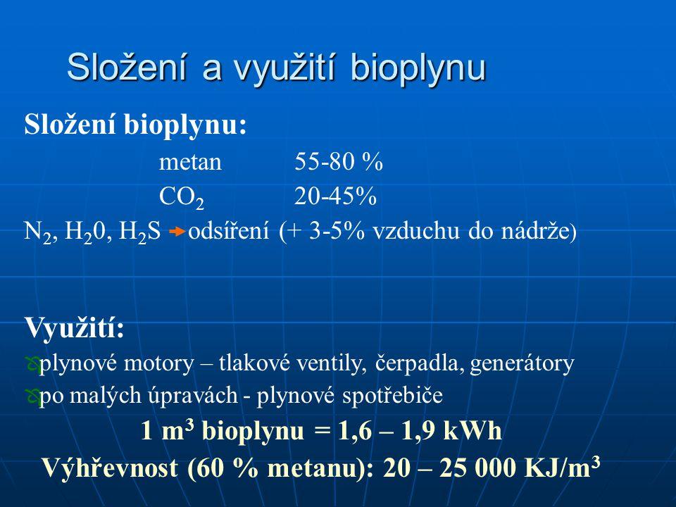 Složení a využití bioplynu Složení bioplynu: metan55-80 % CO 2 20-45% N 2, H 2 0, H 2 S odsíření (+ 3-5% vzduchu do nádrže ) Využití:  plynové motory