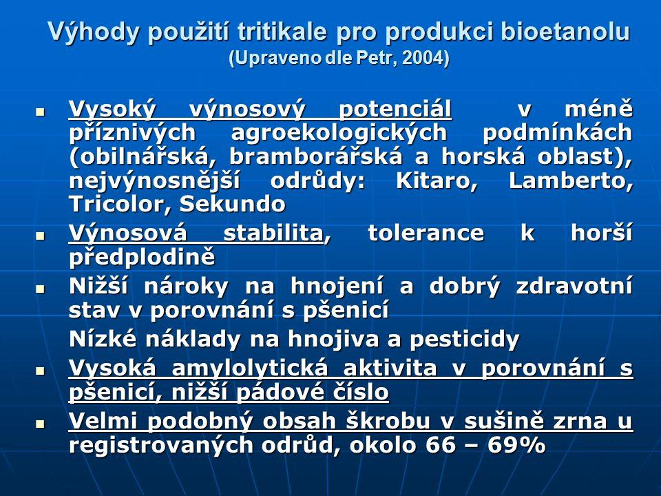 Výhody použití tritikale pro produkci bioetanolu (Upraveno dle Petr, 2004) Vysoký výnosový potenciál v méně příznivých agroekologických podmínkách (ob