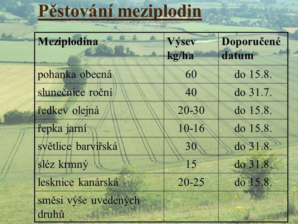 Pěstování meziplodin MeziplodinaVýsev kg/ha Doporučené datum pohanka obecná60do 15.8. slunečnice roční40do 31.7. ředkev olejná20-30do 15.8. řepka jarn