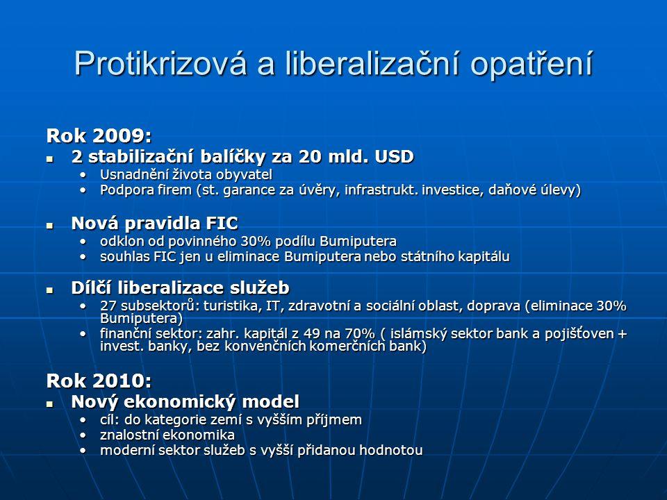 Protikrizová a liberalizační opatření Rok 2009: 2 stabilizační balíčky za 20 mld. USD 2 stabilizační balíčky za 20 mld. USD Usnadnění života obyvatelU
