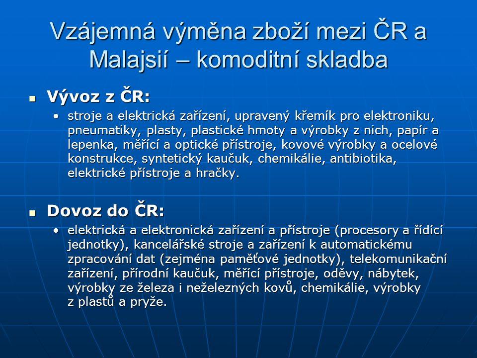 Vzájemná výměna zboží mezi ČR a Malajsií – komoditní skladba Vývoz z ČR: Vývoz z ČR: stroje a elektrická zařízení, upravený křemík pro elektroniku, pn