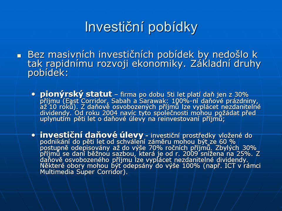 Investiční pobídky Bez masivních investičních pobídek by nedošlo k tak rapidnímu rozvoji ekonomiky. Základní druhy pobídek: Bez masivních investičních