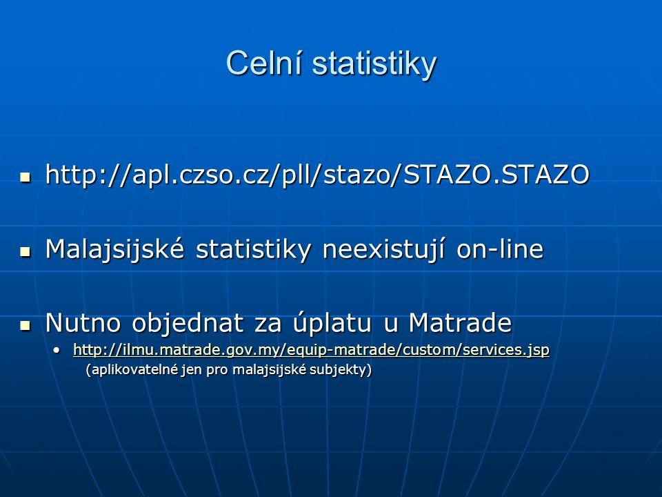Celní statistiky http://apl.czso.cz/pll/stazo/STAZO.STAZO http://apl.czso.cz/pll/stazo/STAZO.STAZO Malajsijské statistiky neexistují on-line Malajsijs