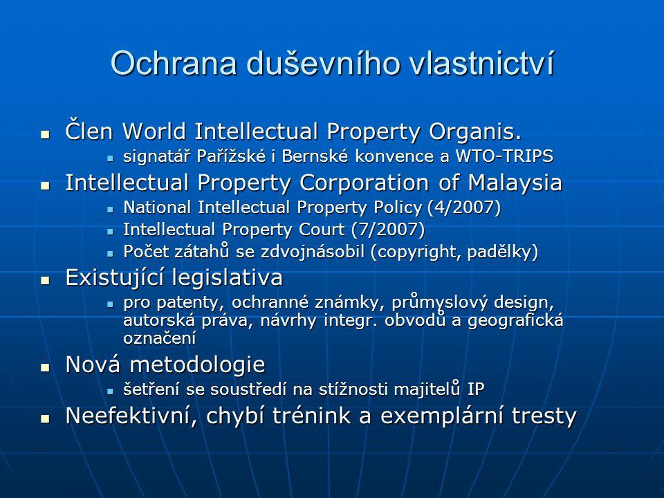 Ochrana duševního vlastnictví Člen World Intellectual Property Organis. Člen World Intellectual Property Organis. signatář Pařížské i Bernské konvence