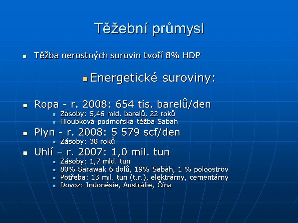 Těžební průmysl Těžba nerostných surovin tvoří 8% HDP Těžba nerostných surovin tvoří 8% HDP Energetické suroviny: Energetické suroviny: Ropa - r. 2008