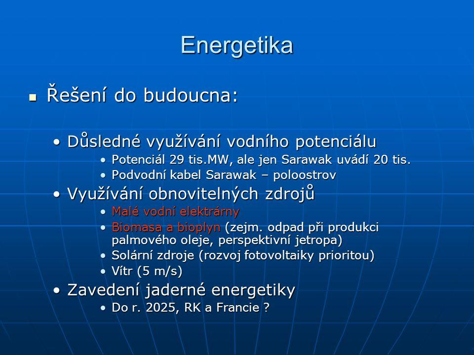 Energetika Řešení do budoucna: Řešení do budoucna: Důsledné využívání vodního potenciáluDůsledné využívání vodního potenciálu Potenciál 29 tis.MW, ale