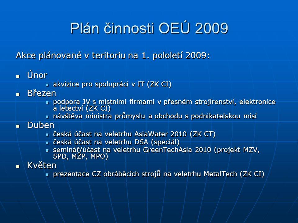 Plán činnosti OEÚ 2009 Akce plánované v teritoriu na 1. pololetí 2009: Únor Únor akvizice pro spolupráci v IT (ZK CI) akvizice pro spolupráci v IT (ZK