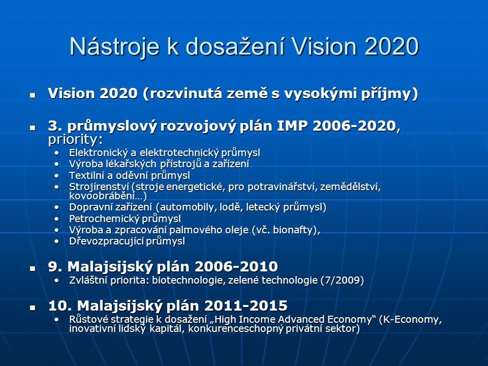 Nástroje k dosažení Vision 2020 Vision 2020 (rozvinutá země s vysokými příjmy) Vision 2020 (rozvinutá země s vysokými příjmy) 3. průmyslový rozvojový