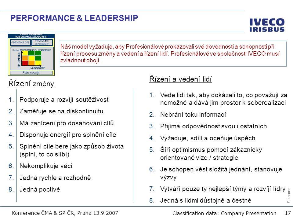 Filename Classification data: Company Presentation Konference ČMA & SP ČR, Praha 13.9.2007 17 Náš model vyžaduje, aby Profesionálové prokazovali své d