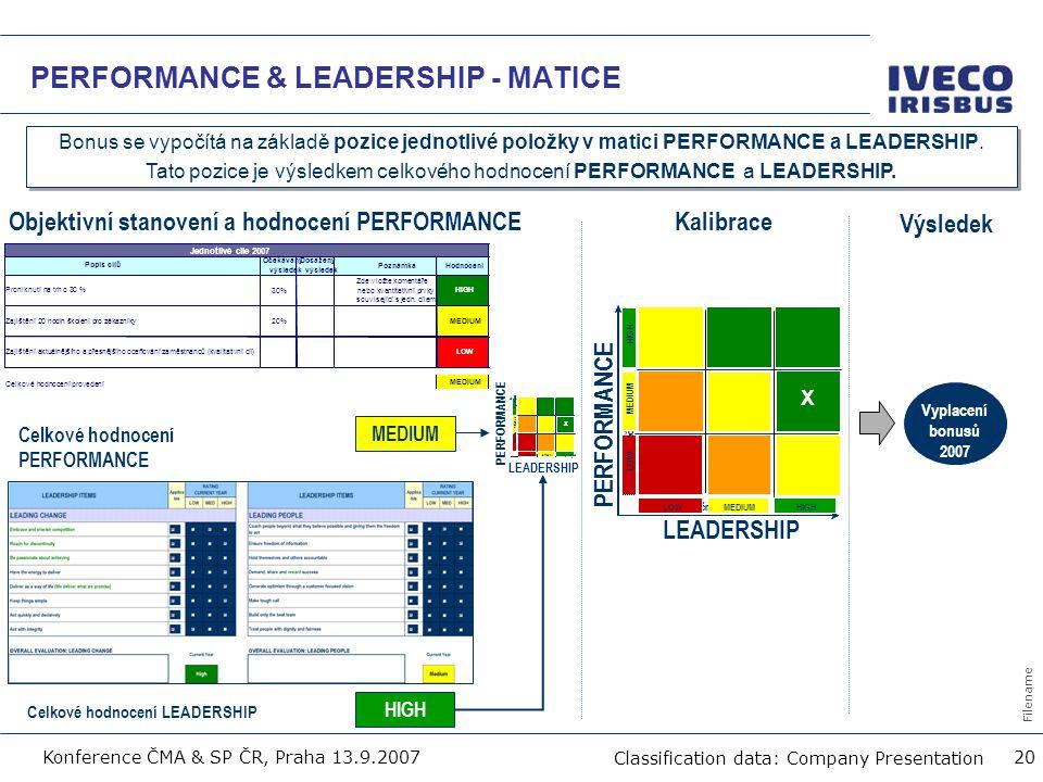 Filename Classification data: Company Presentation Konference ČMA & SP ČR, Praha 13.9.2007 20 PERFORMANCE & LEADERSHIP - MATICE Bonus se vypočítá na z