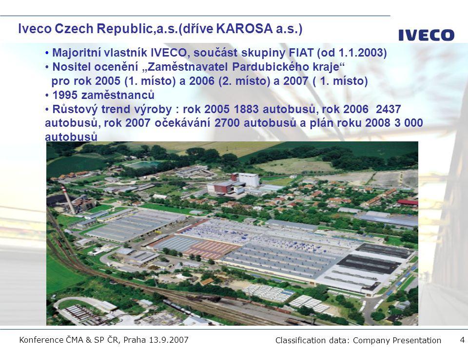 Filename Classification data: Company Presentation Konference ČMA & SP ČR, Praha 13.9.2007 4 Iveco Czech Republic,a.s.(dříve KAROSA a.s.) Majoritní vl
