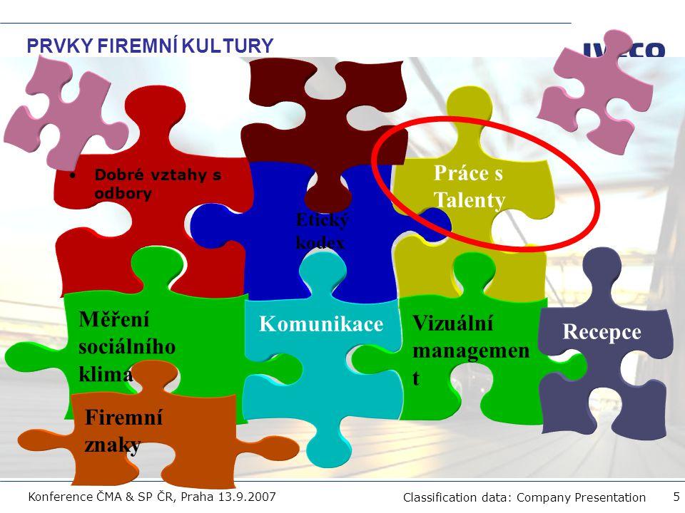 Filename Classification data: Company Presentation Konference ČMA & SP ČR, Praha 13.9.2007 5 PRVKY FIREMNÍ KULTURY Dobré vztahy s odbory Etický kodex