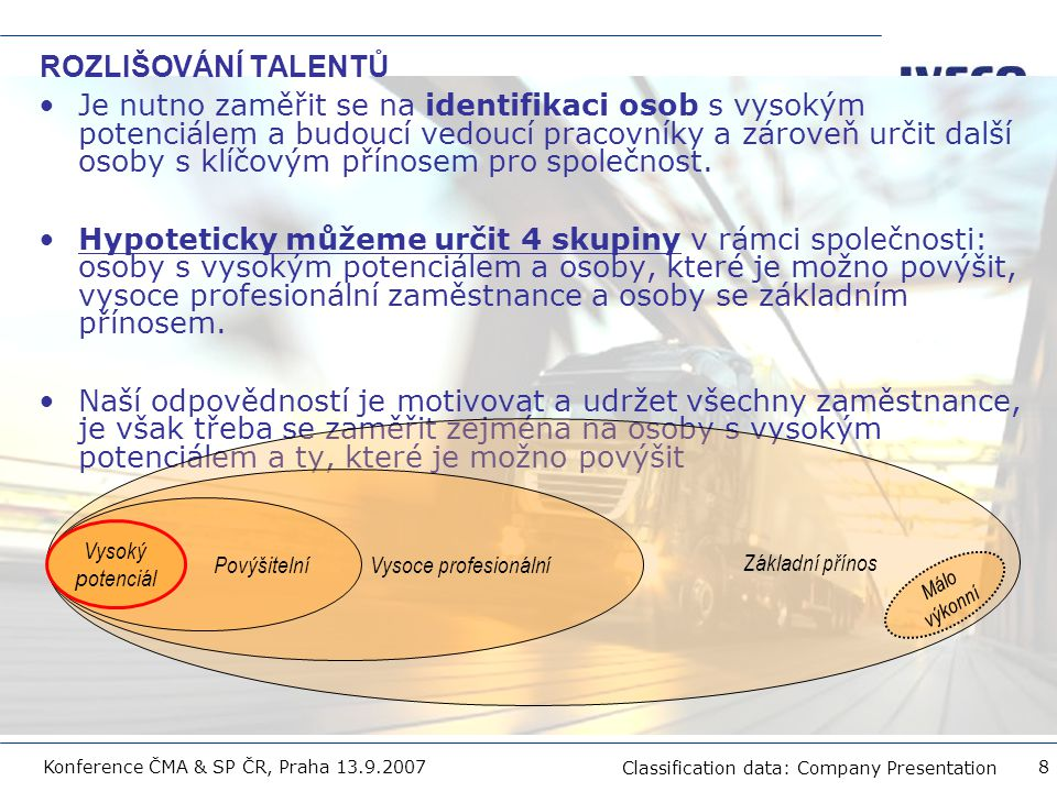 Filename Classification data: Company Presentation Konference ČMA & SP ČR, Praha 13.9.2007 19 PERFORMANCE & LEADERSHIP - MATICE HIGH: Překročena očekávání MEDIUM: Splněna očekávání LOW: Částečně splněna očekávání LEADERSHIP (Vedení změny / Vedení lidí) PERFORMANCE LOWMEDHIGH LOW MEDIUM HIGH Trvale přispívá k vynikající úrovni provedení u všech cílů.