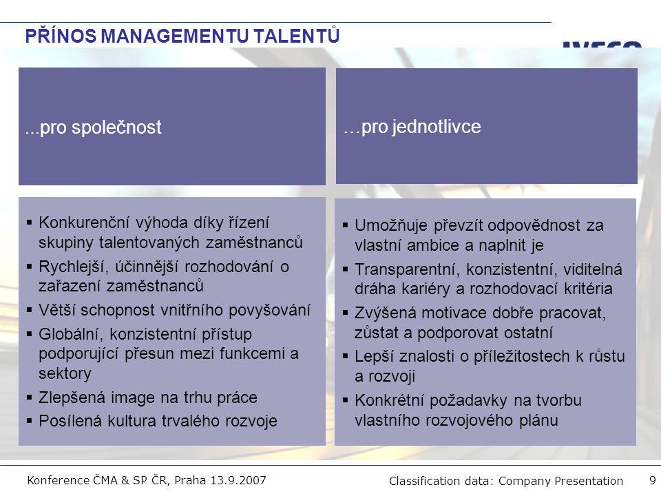 Filename Classification data: Company Presentation Konference ČMA & SP ČR, Praha 13.9.2007 9 PŘÍNOS MANAGEMENTU TALENTŮ … pro společnost …pro jednotli