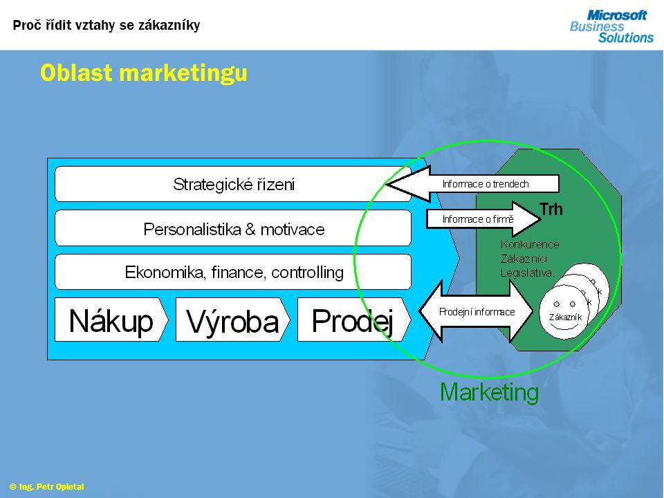 Proč řídit vztahy se zákazníky © Ing. Petr Opletal Kde má být CRM  CRM patří do marketingu. oJe potřeba najít pro ty nejlepší zákazníky ty nejlepší p