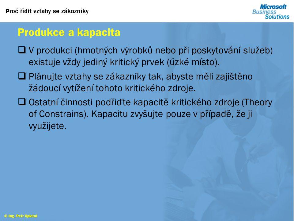 Proč řídit vztahy se zákazníky © Ing. Petr Opletal Loajalita a ziskovost Sorbacka, Řízení vztahů se zákazníky, str. 86: Loajální, ale neziskoví zákazn
