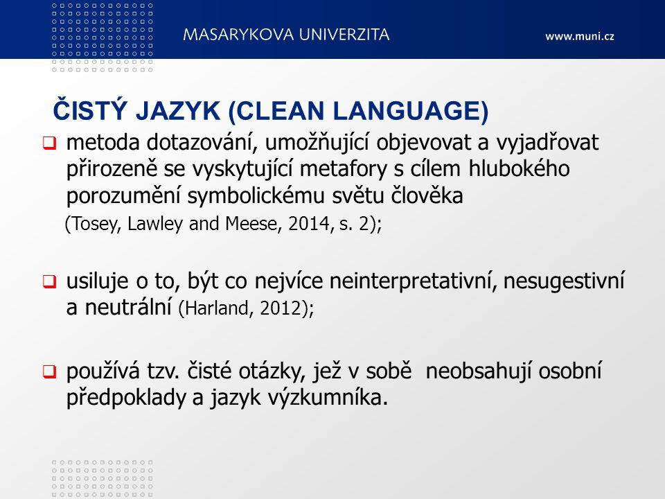 ČISTÝ JAZYK (CLEAN LANGUAGE)  metoda dotazování, umožňující objevovat a vyjadřovat přirozeně se vyskytující metafory s cílem hlubokého porozumění symbolickému světu člověka (Tosey, Lawley and Meese, 2014, s.