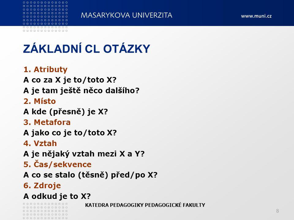 ZÁKLADNÍ CL OTÁZKY 1.Atributy A co za X je to/toto X.