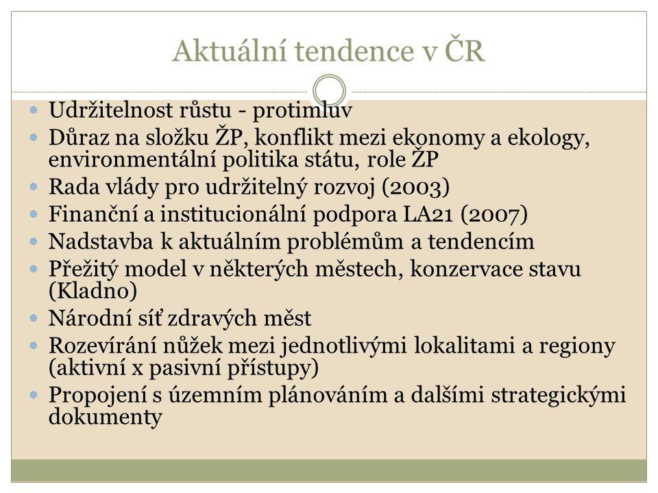 Aktuální tendence v ČR Udržitelnost růstu - protimluv Důraz na složku ŽP, konflikt mezi ekonomy a ekology, environmentální politika státu, role ŽP Rad