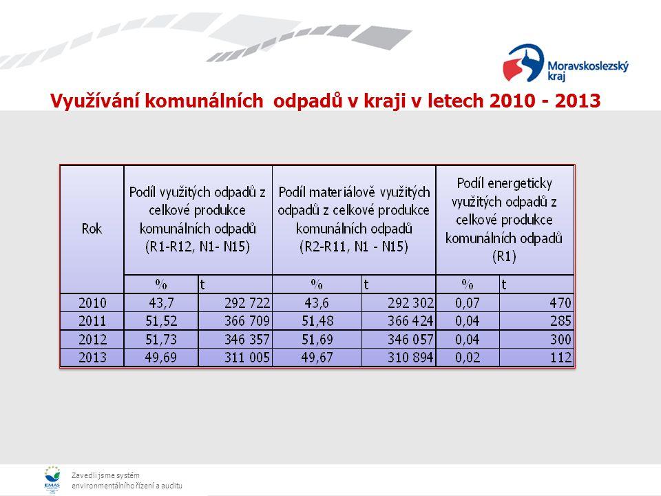 Zavedli jsme systém environmentálního řízení a auditu Využívání komunálních odpadů v kraji v letech 2010 - 2013