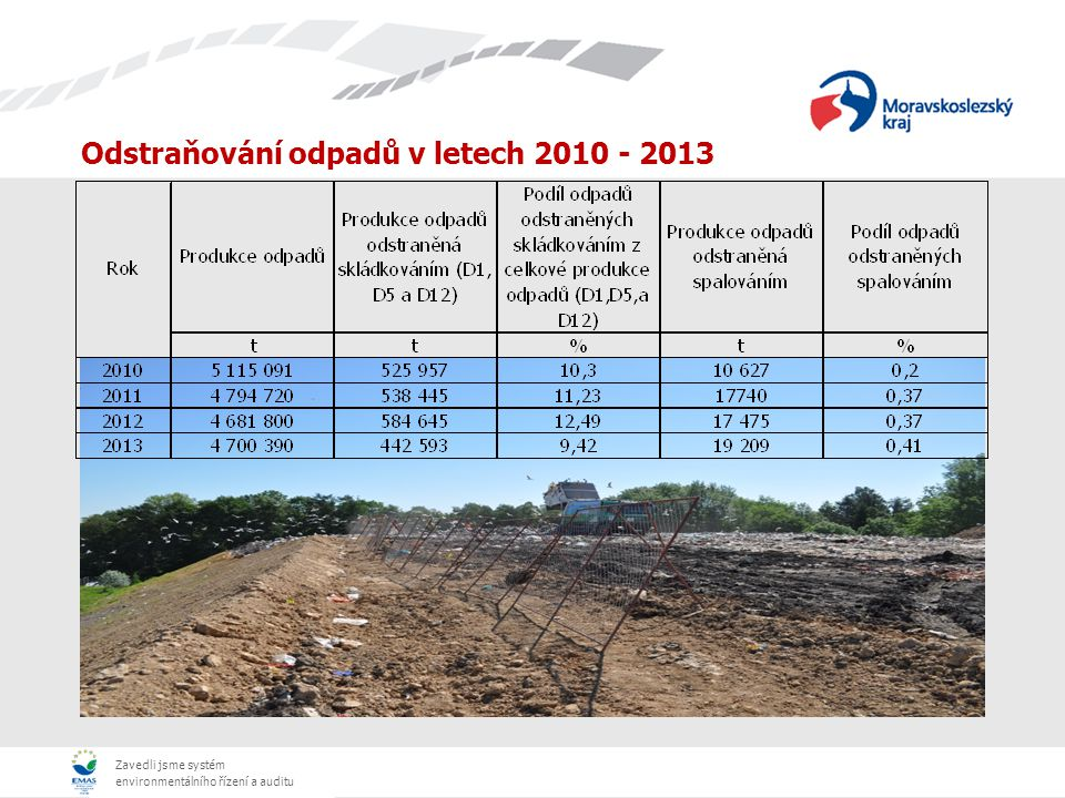 Zavedli jsme systém environmentálního řízení a auditu Odstraňování komunálních odpadů v letech 2010 -2013